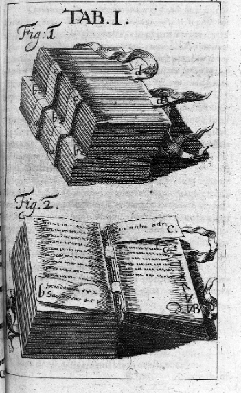 Vincent Placcius, De Arte Excerpendi, fol. 37 (fig. 1 : Liber Excerptorum clausus ; fig. 2 : Liber Excerptorum apertus)